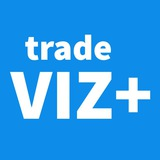 Telegram channel vizplus_trade